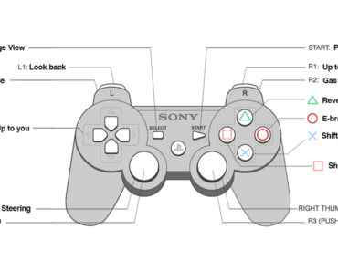 playstation to usb wiring diagram with Game Controller Diagram on Playstation 2 Video Adaptor additionally Ps Vr Getting Started additionally Aircraft Microphone Jack Wiring Diagram further Simulated Ps2 Controller For additionally Quickstart.