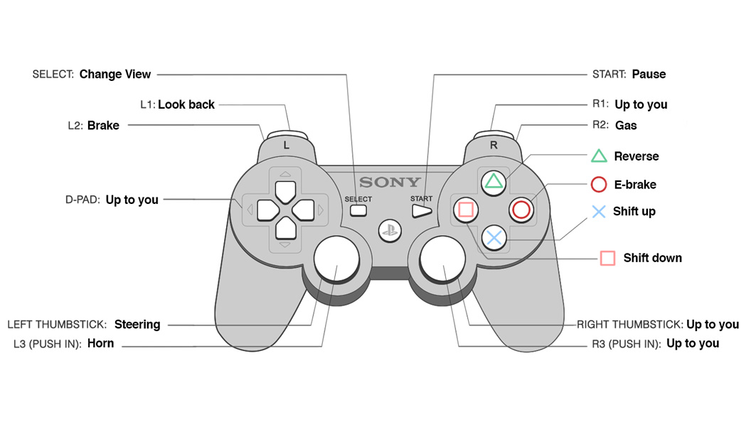 dreamgear ps2 wireless controller instructions