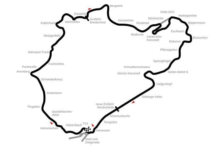 nurburgring gt6